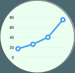 angielski-biznesowy-analiza-statystyk-diagramy-spadek-wzrost-stagnacja