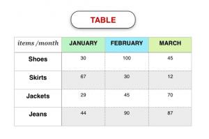 table-tabela-angielski-biznesowy