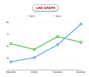 wykres-liniowy-diagram-analiza-spadek-stagnacja-wzrost-po-angielsku