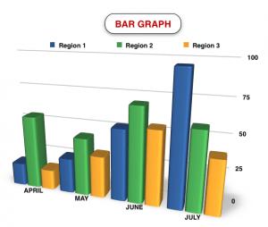 wykres-słupkowy-statystyki-angielski-w-biznesie