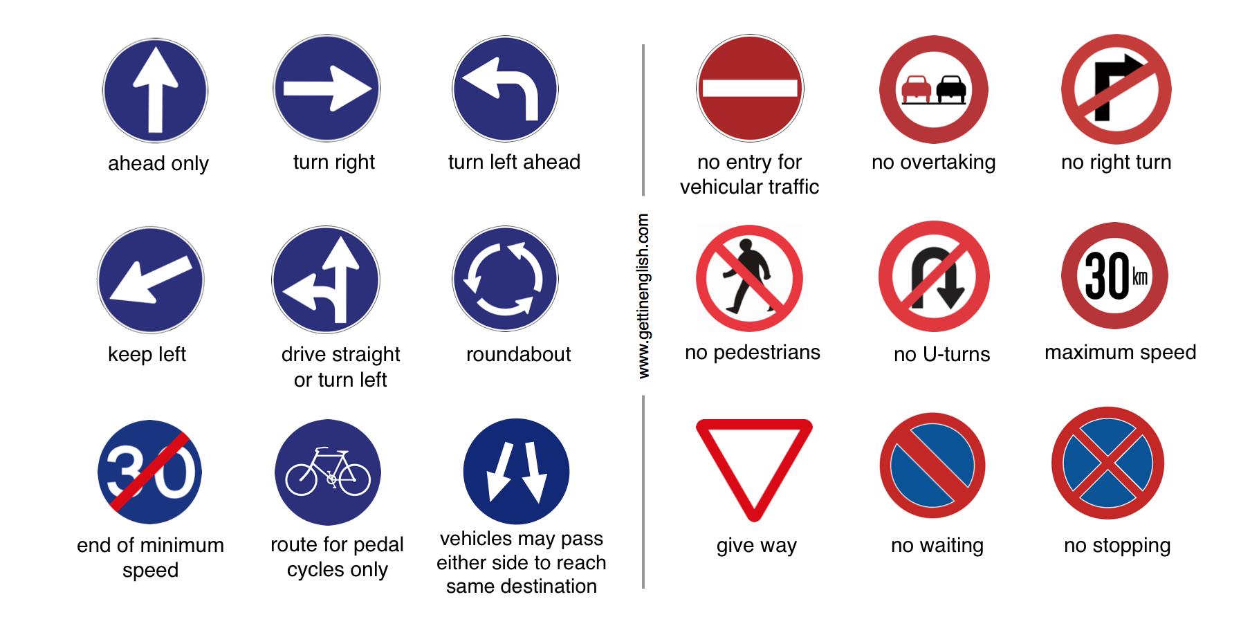 znaki-drogowe-po-angielsku-gettinenglish